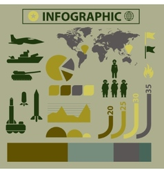 Military World situation infographic template vector