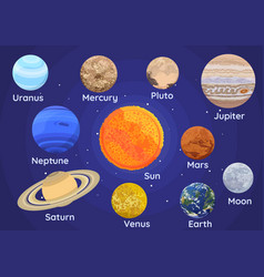 set planets solar system inclue pluto vector image