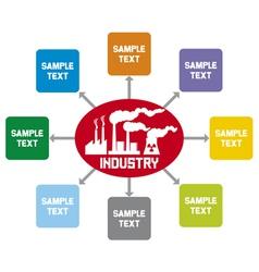 industry diagram vector image