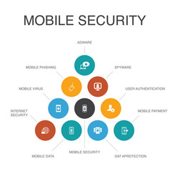 Mobile security infographic 10 steps concept vector