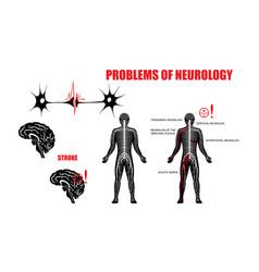 Problems of neurology vector