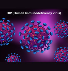 diagrame showing human immunodeficiency virus vector image