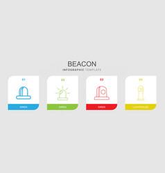 4 beacon icons vector image