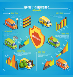 isometric car insurance infographic concept vector image vector image