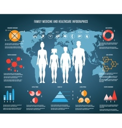 Family medicine and healthcare infographics vector image