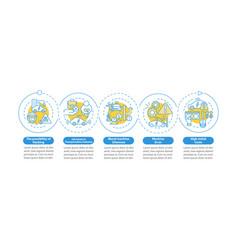 Autonomous threats infographic template vector