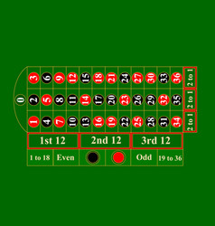 Casino roulette table template vector