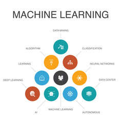 Machine learning infographic 10 steps conceptdata vector