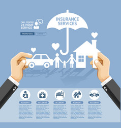 Insurance policy services conceptual design hand vector