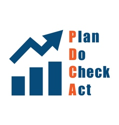 PDCA approach improvement tool vector image vector image