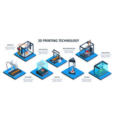 Isometric 3d printing infographics vector