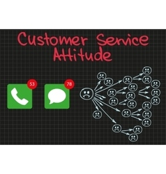 Customer Service Bad Attitude vector