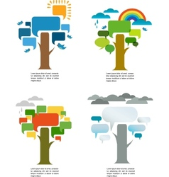 four seasons with four speech trees vector image