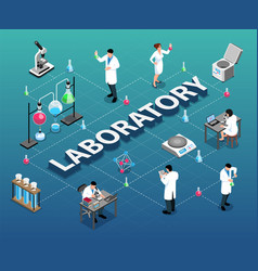 isometric laboratory flowchart composition vector image
