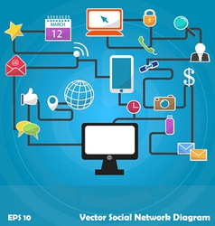 Social Network Icons Diagram vector image
