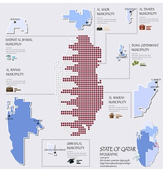 Dot And Flag Map Of State of Qatar Infographic vector