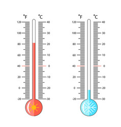 Celsius and fahrenheit vector