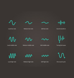 Sound and music waveform icons set vector