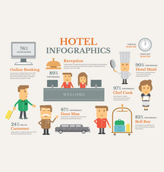 hotel service flat design elements set-reception vector image