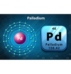 Flashcard of palladium atom vector