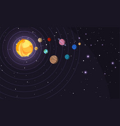 Space exploration flat banner template vector