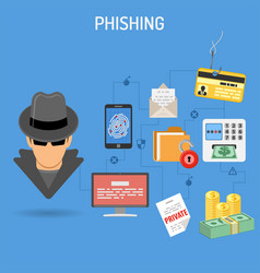 Cyber crime banner vector