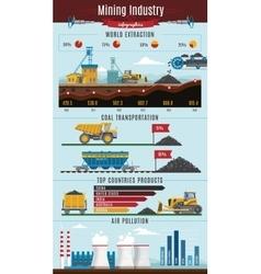 Mining Industry Infographics vector