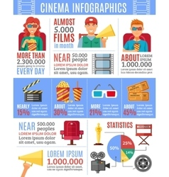 Cinema Infographics Layout vector image vector image