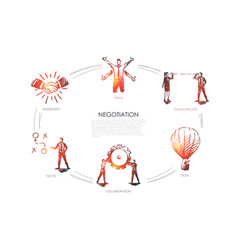 negotiation - skills goal tactic communicate vector image