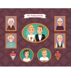 Family portrait Wall with family photo frames vector image