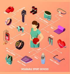 Wearable sport devices flowchart vector