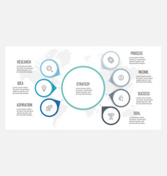 business infographic organization chart with 7 vector image