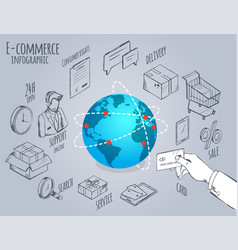 Ecommerce globe and shopping icons collection vector