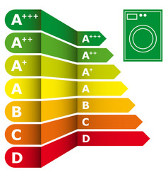 eenergy efficiency rating vector image