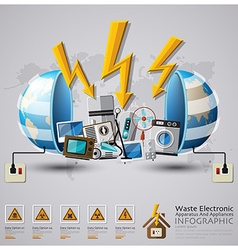global waste electronic apparatus and appliances vector image