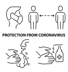 protection measures against covid-2019 coronavirus vector image