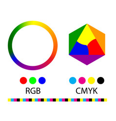 Gradation colors in circle rgb and cmyk vector