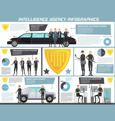 intelligence agency infographics vector image