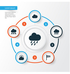 climate icons set collection of cloudy flag sun vector image