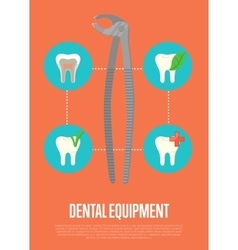 Dental equipment banner with dentist pliers vector image