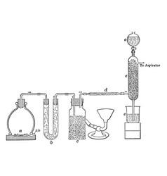 Sulphur trioxide preparation vintage vector