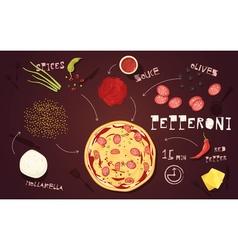 Pizza Pepperoni Recipe vector image
