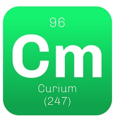 Curium chemical element vector image