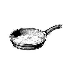 frying pan vector image