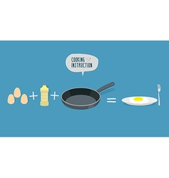 Cooking instruction scrambled eggs Ingredients for vector