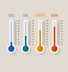 Temperature measurement from cold to hot vector