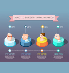 Plastic surgery infographics layout vector