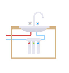 Sink with three levels filter water vector