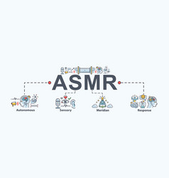 Asmr banner web icon for healthy autonomous vector