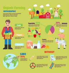 Organic farm infographic vector